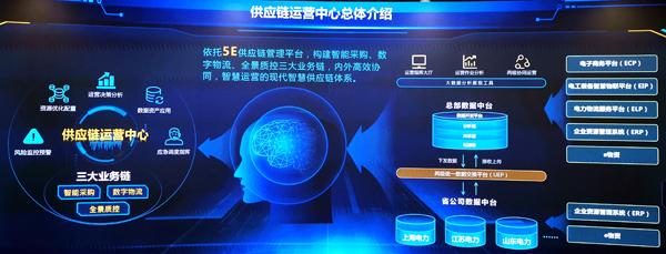 国家电网打牢抗疫复工复产供应链